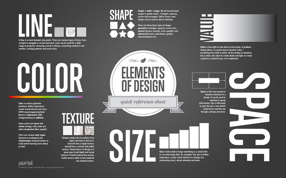 principali elementi del design