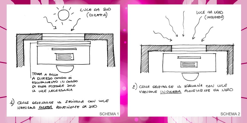 L'utilizzo della luce nella postazione home-office